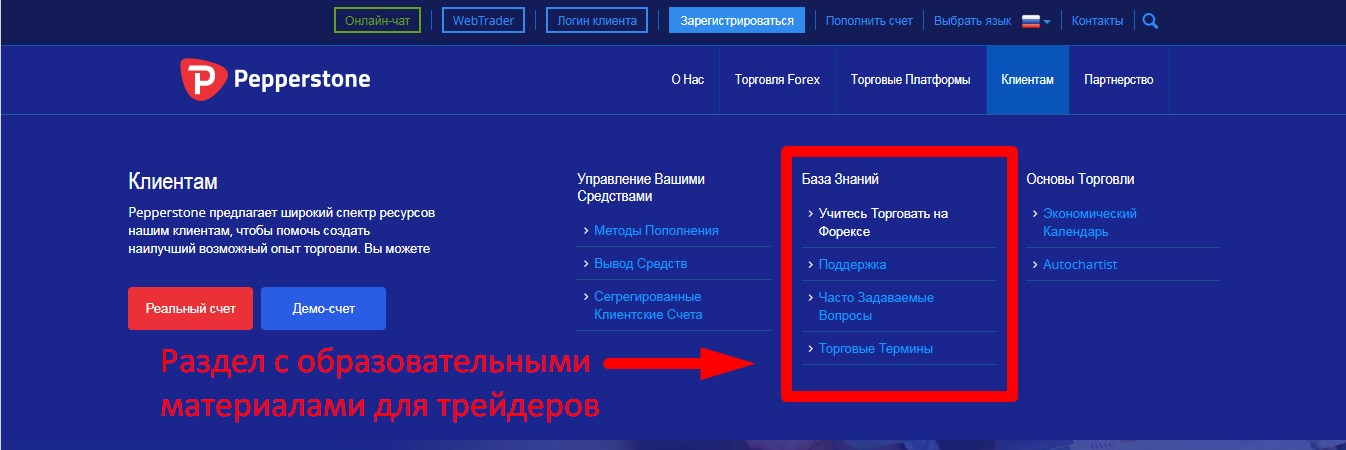 forex советник Pepperstone